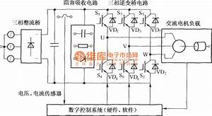Voltage Sourece Three Phase Inverter Structure Chart