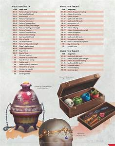 Dungeon Master U0026 39 S Guide Preview - Magic Item Tables