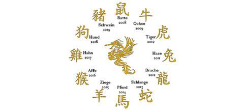 chinesischer sternzeichen kalender chinesisches horoskop berechnen norbert giesow