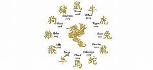 Sternzeichen Fisch Stier : chinesisches horoskop berechnen norbert giesow ~ Markanthonyermac.com Haus und Dekorationen