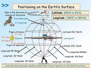 Understanding Longitude And Latitude