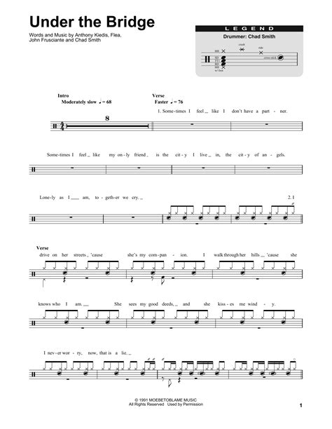 red hot chili peppers under the bridge sheet music