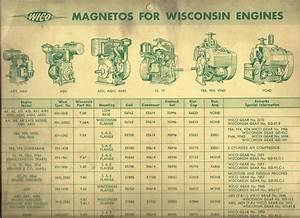Wico Xh Magnetos Wisconsin Engines Interchange