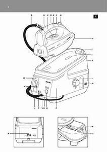 Philips Gc 8210 Steam Iron Download Manual For Free Now