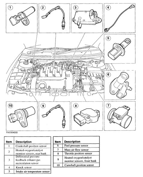 2003 Ford Econoline Fuse Box Diagram V 6 by Ford Escape 1 6 Engine Problems Imageresizertool