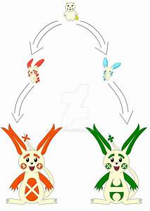 Plusle and Minun Evolve by kohlo1014 on DeviantArt