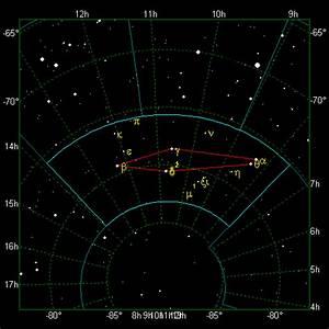 The Stellar Guide  Chamaeleon