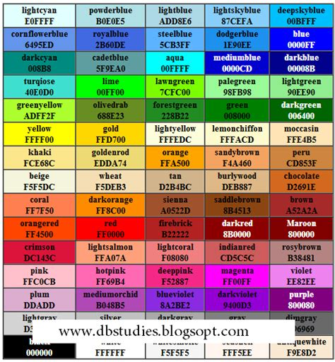 html color names html color codes and names db studies