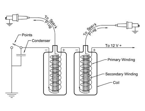 ignition system explained duane ausherman bmw motorcycles