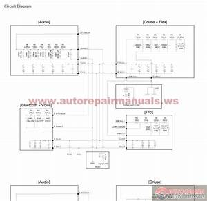 Hyundai Santa Fe Dm 2013-2014 Service Manual Online
