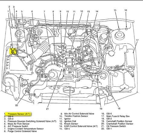 1999 Subaru Outback Engine Diagram by Subaru Legacy Parts Diagram Downloaddescargar