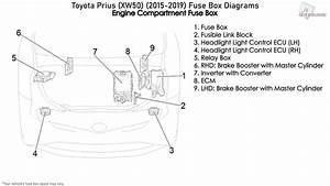 Toyota Prius  Xw50   2015-2019  Fuse Box Diagrams