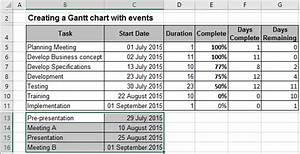 Progress Gantt Chart With Events