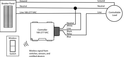 5a on fixture controller