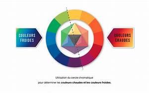 couleurs chaudes froides 20170927172756 tiawukcom With couleurs froides et chaudes 1 les bases de la peinture 1 la theorie des couleurs