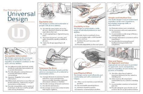 universal principles of design семь принципов универсального дизайна