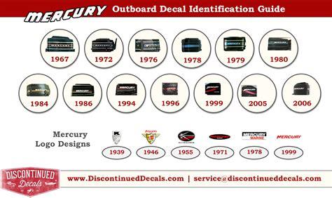 Mercury Boat Motor Identification by Johnson Outboard Motor Year Identification Impremedia Net