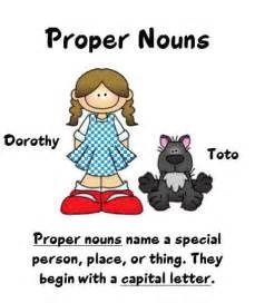 Common Proper Nouns Poster