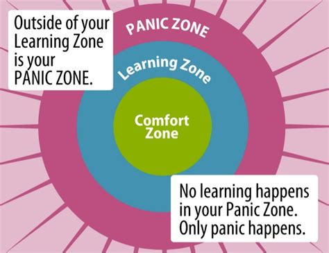 managing overwhelm  transformational learning settings
