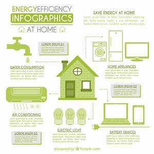 Energy Efficiency Infographic In Green Color Vector