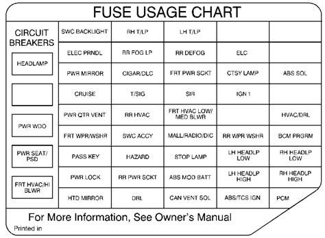 Oldsmobile Silhouette Fuse Box Diagram Auto Genius