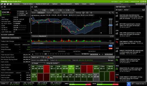 day trading software best forex day trading software forex trading demo