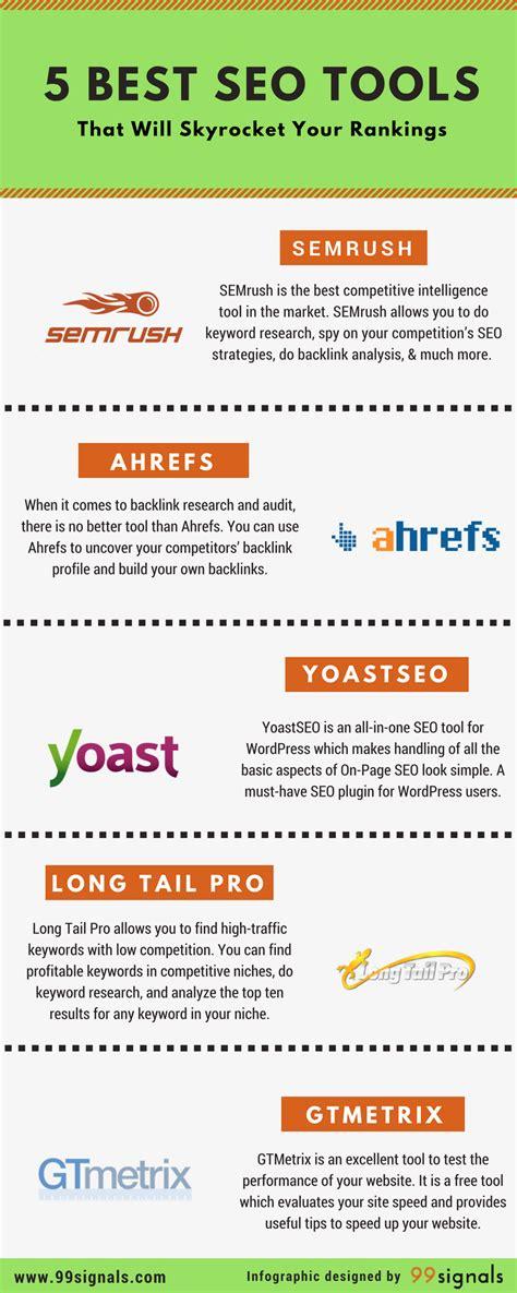 seo ranking tool 5 best seo tools that will skyrocket your rankings seo