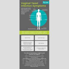 Vaginal Yeast Infection Symptoms + 6 Natural Remedies Dr