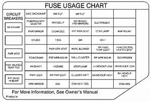 Oldsmobile Silhouette  2000  - Fuse Box Diagram