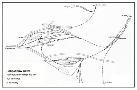 hodbarrow hematite  uk standard gauge industrial