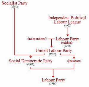 Social Democratic Party (New Zealand) - Wikipedia, the ...