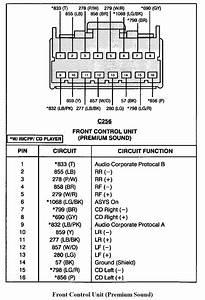 1995 Ford F150 Wiring Diagram