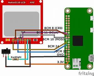 Nokia 5110 Lcd And Raspberry Pi Wiring Diagram