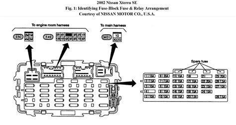 Nissan Xterra Fuse Box Diagram Wiring