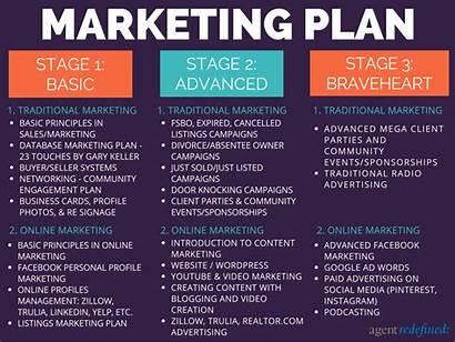 Marketing Plan Examples Estate Realtor Business Agent