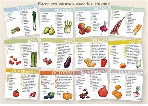 calendrier des fruits et l 233 gumes bio de saison quel est