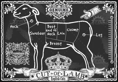 english cuts  vintage blackboard  image illustration