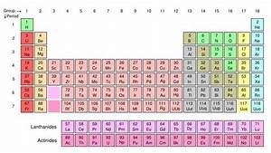 Learn Chemistry With This Periodic Table Study Guide