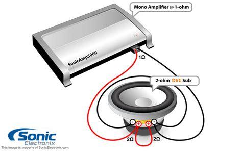 Visonik Wiring Diagram by Subwoofer Wiring Diagrams Sonic Electronix