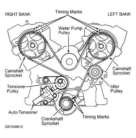 Mitsubishi Belt Diagram by 2003 Mitsubishi Eclipse Serpentine Belt Routing And Timing