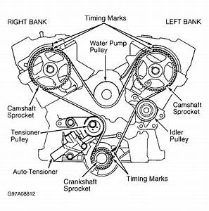 2000 Mitsubishi Galant Serpentine Belt Routing And Timing Belt Diagrams
