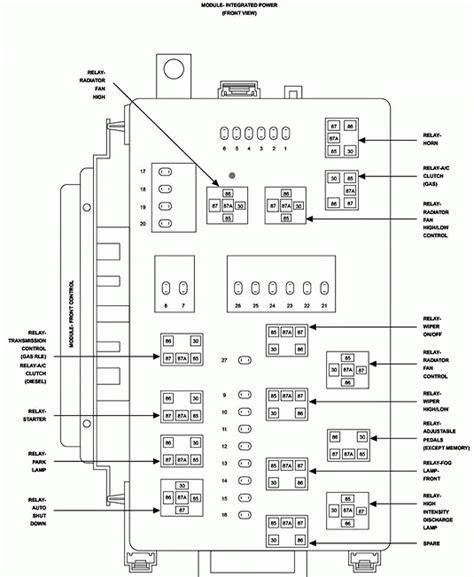 dodge charger fuse diagram