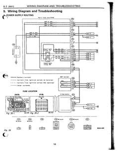 Lawn Mower Ignition Switch Wiring Diagram Moreover