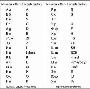 Babel Fysh: Russian