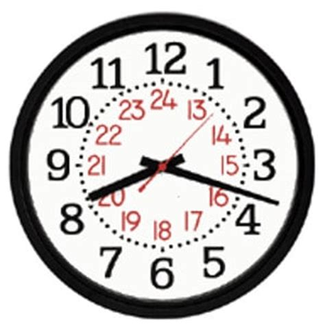 military time  art  manliness