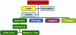 Diagram Hurricane Center, Diagram, Free Engine Image For ...