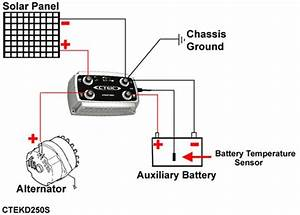 Ctek D250s Dual Dc Dc Solar Battery Charger 12v Agm