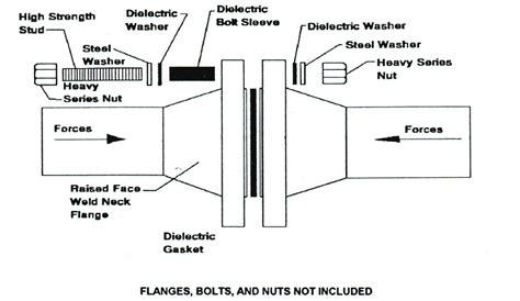 High Temperature Flange Kit