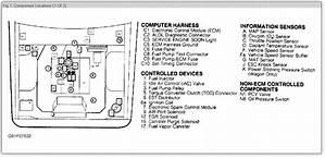 1995 Chevy Caprice Fuse Box Diagram 37815 Desamis It