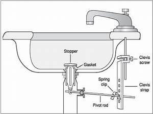 Bathroom Sink Drain Repair Diagram